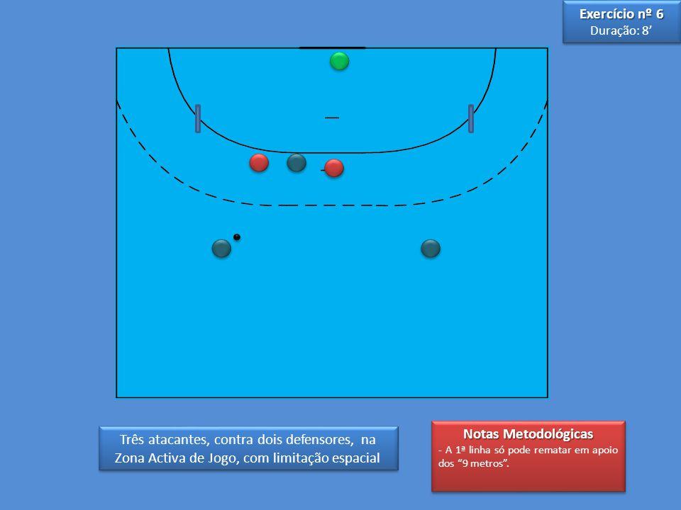 Três atacantes, contra dois defensores, na Zona Activa de Jogo, com limitação espacial Notas Metodológicas - A 1ª linha só pode rematar em apoio dos 9