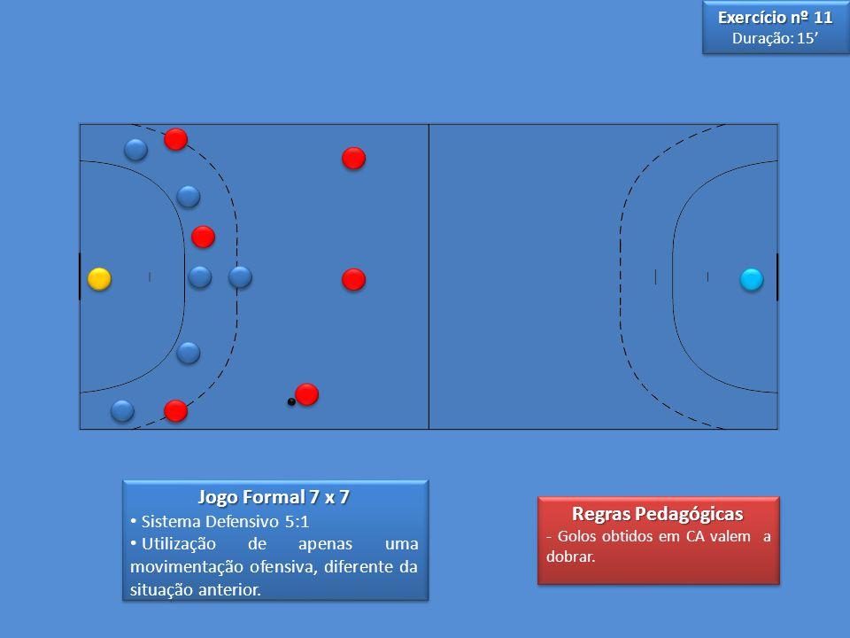 Jogo Formal 7 x 7 Sistema Defensivo 5:1 Utilização de apenas uma movimentação ofensiva, diferente da situação anterior. Jogo Formal 7 x 7 Sistema Defe