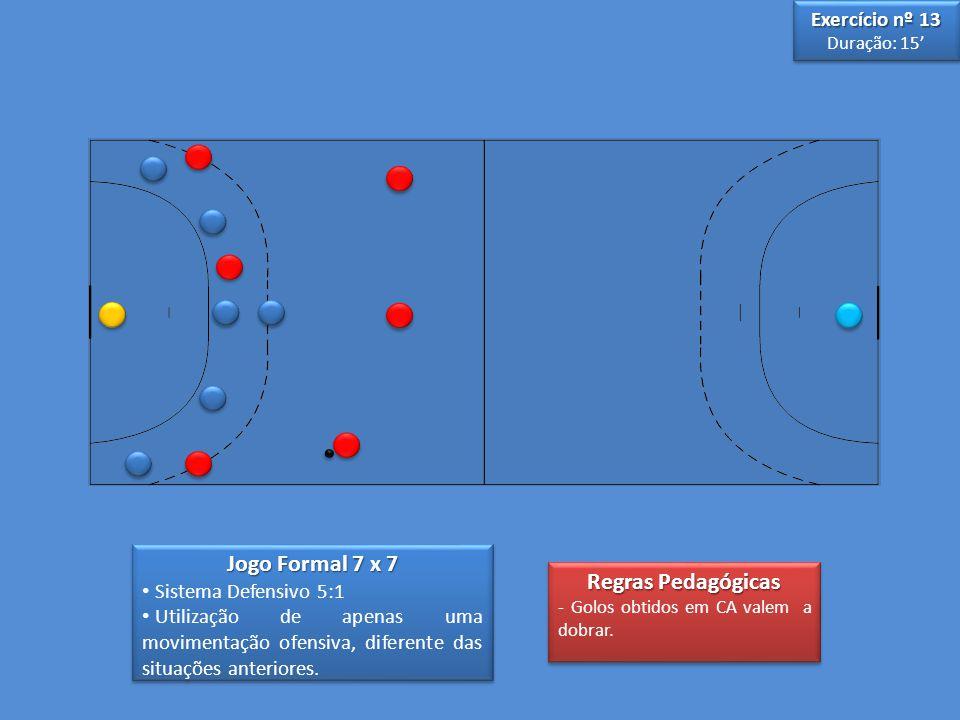 Jogo Formal 7 x 7 Sistema Defensivo 5:1 Utilização de apenas uma movimentação ofensiva, diferente das situações anteriores. Jogo Formal 7 x 7 Sistema