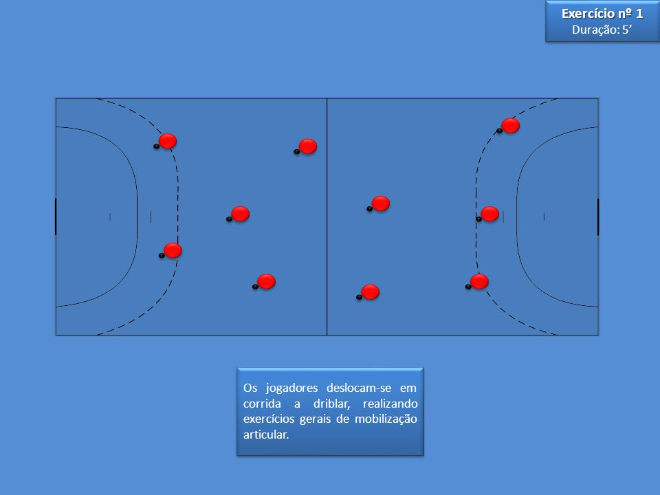 Os jogadores deslocam-se em corrida a driblar, realizando exercícios gerais de mobilização articular. Exercício nº 1 Duração: 5 Exercício nº 1 Duração