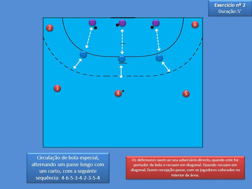 3 3 4 4 5 5 6 6 2 2 Circulação de bola especial, alternando um passe longo com um curto, com a seguinte sequência: 4-6-5-3-4-2-3-5-4 Os defensores sae