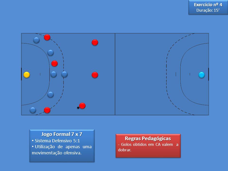 Jogo Formal 7 x 7 Sistema Defensivo 5:1 Utilização de apenas uma movimentação ofensiva, diferente das situações anteriores.