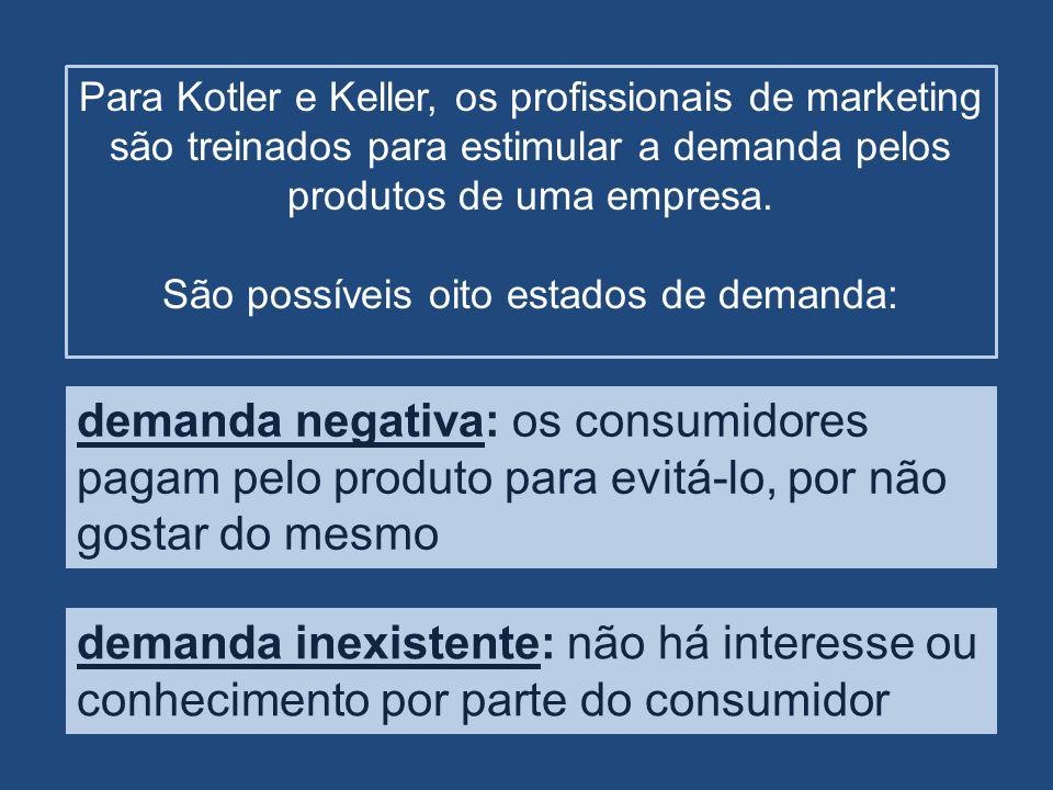 Para Kotler e Keller, os profissionais de marketing são treinados para estimular a demanda pelos produtos de uma empresa. São possíveis oito estados d