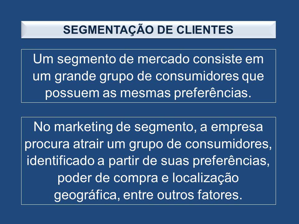 SEGMENTAÇÃO DE CLIENTES No marketing de segmento, a empresa procura atrair um grupo de consumidores, identificado a partir de suas preferências, poder