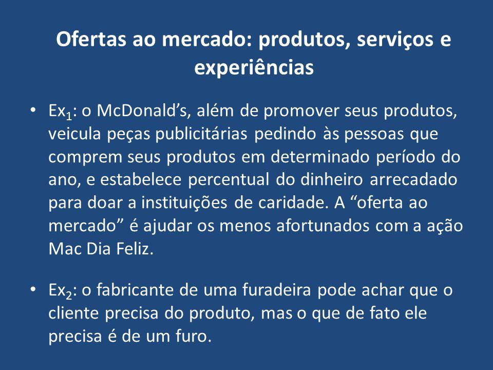 Ofertas ao mercado: produtos, serviços e experiências Ex 1 : o McDonalds, além de promover seus produtos, veicula peças publicitárias pedindo às pesso
