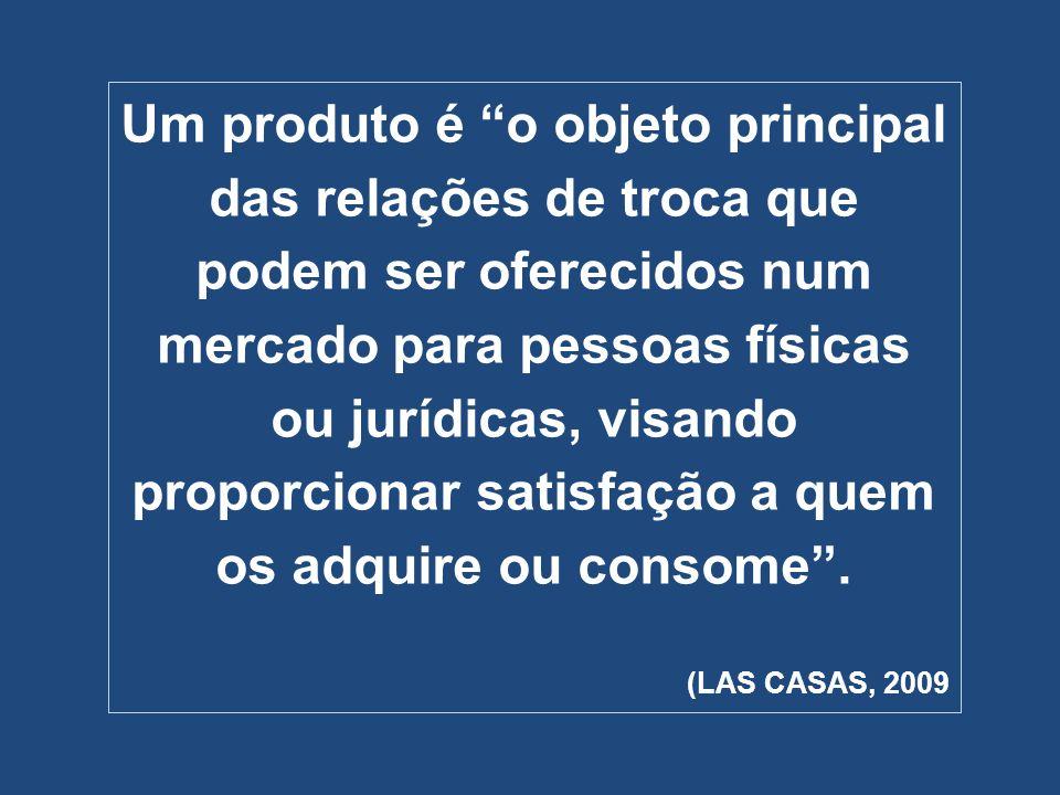 Um produto é o objeto principal das relações de troca que podem ser oferecidos num mercado para pessoas físicas ou jurídicas, visando proporcionar sat