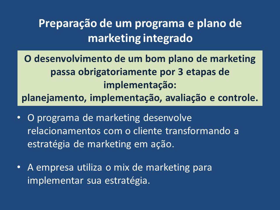 Preparação de um programa e plano de marketing integrado O programa de marketing desenvolve relacionamentos com o cliente transformando a estratégia d
