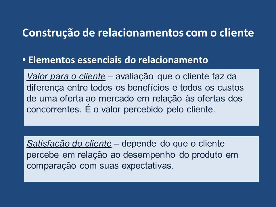 Construção de relacionamentos com o cliente Elementos essenciais do relacionamento Valor para o cliente – avaliação que o cliente faz da diferença ent