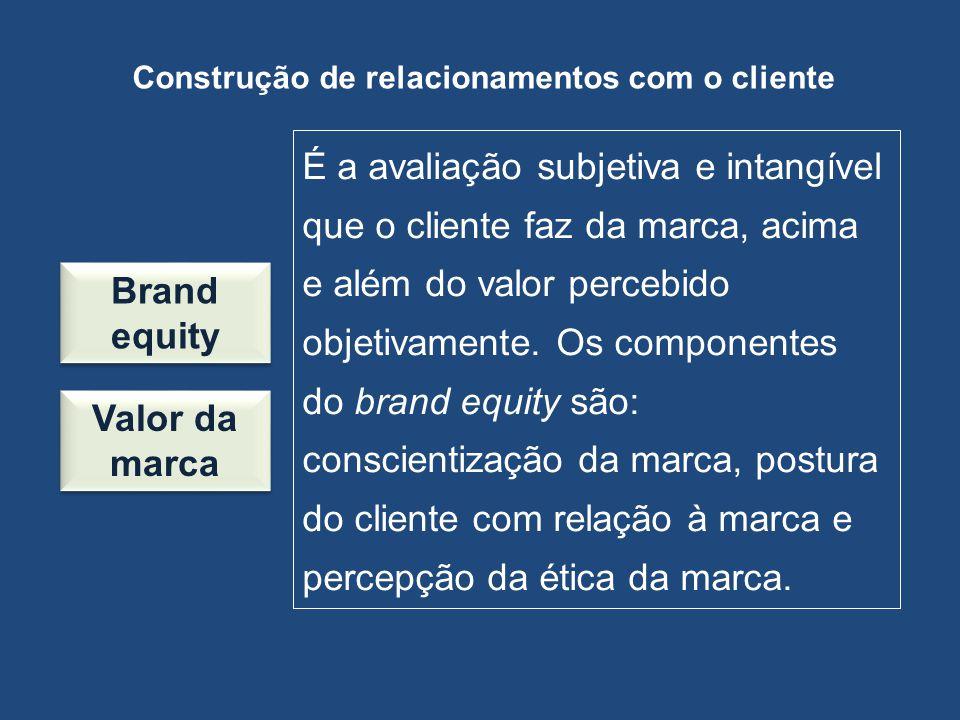 Construção de relacionamentos com o cliente Brand equity É a avaliação subjetiva e intangível que o cliente faz da marca, acima e além do valor perceb