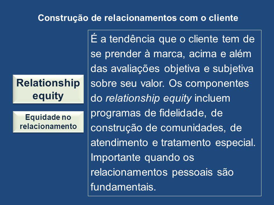 Construção de relacionamentos com o cliente Relationship equity É a tendência que o cliente tem de se prender à marca, acima e além das avaliações obj