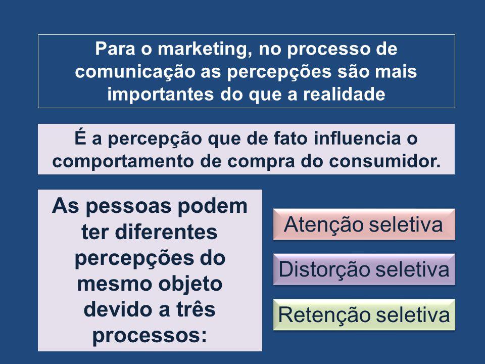 Para o marketing, no processo de comunicação as percepções são mais importantes do que a realidade É a percepção que de fato influencia o comportament