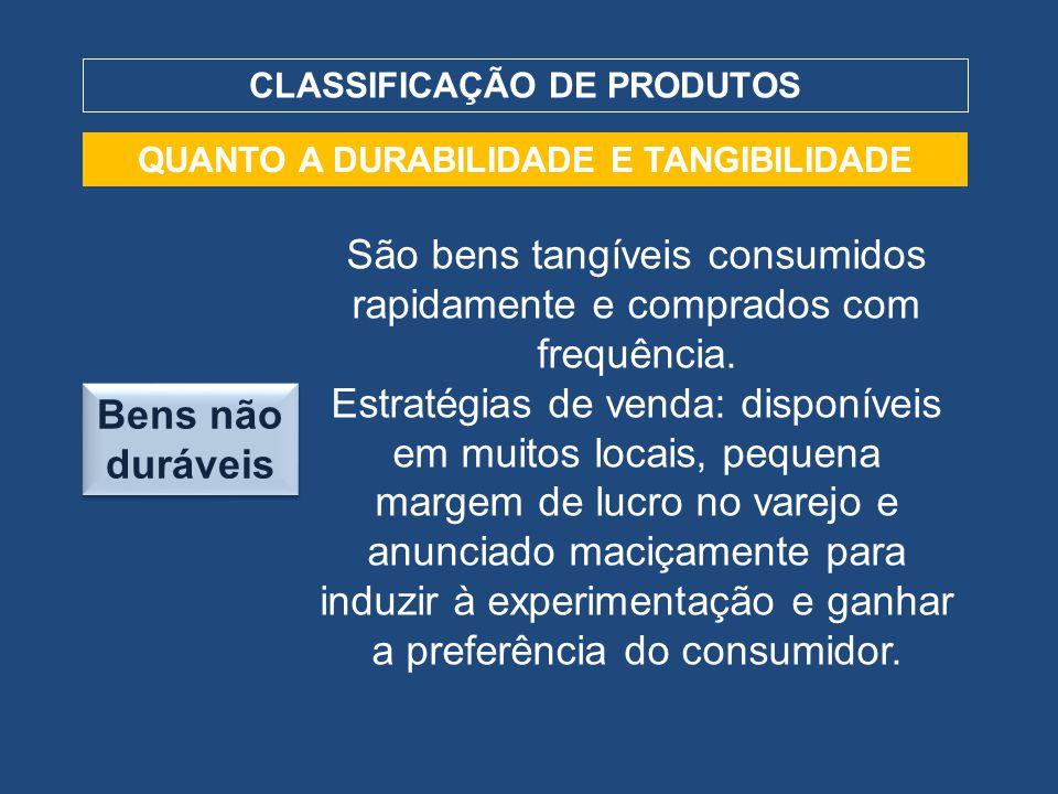 CLASSIFICAÇÃO DE PRODUTOS QUANTO A DURABILIDADE E TANGIBILIDADE Bens não duráveis São bens tangíveis consumidos rapidamente e comprados com frequência