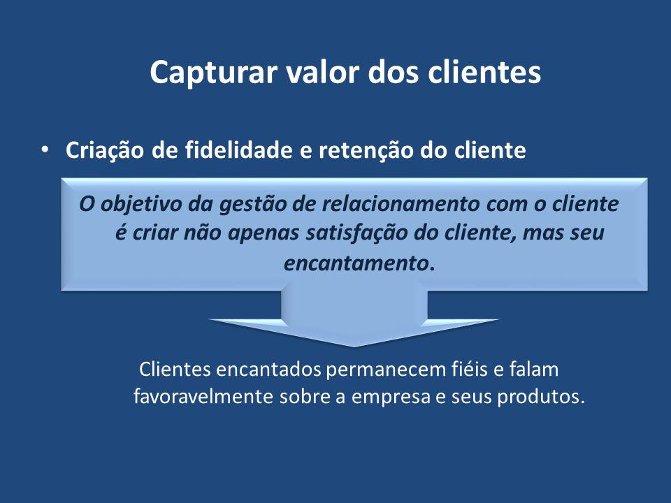 Capturar valor dos clientes Criação de fidelidade e retenção do cliente O objetivo da gestão de relacionamento com o cliente é criar não apenas satisf