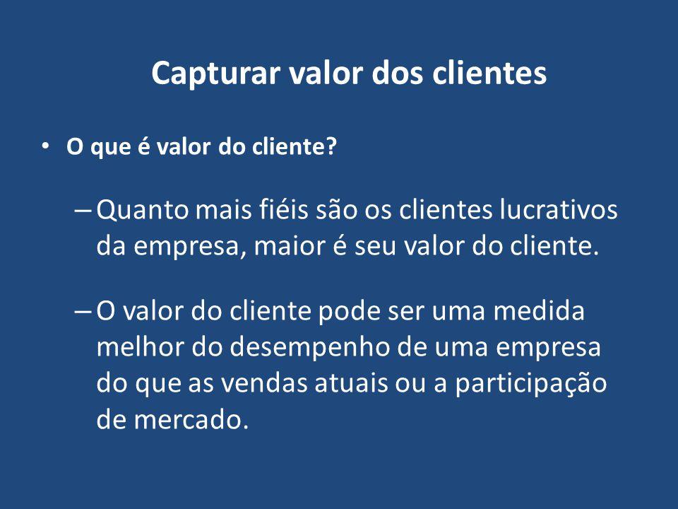 Capturar valor dos clientes O que é valor do cliente? – Quanto mais fiéis são os clientes lucrativos da empresa, maior é seu valor do cliente. – O val