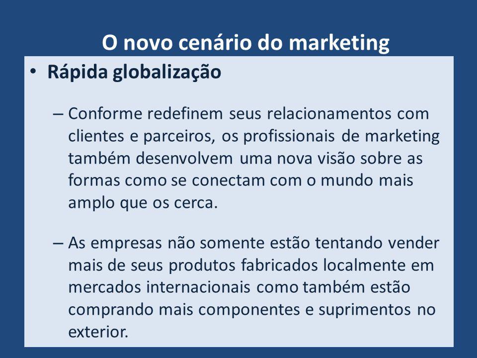 O novo cenário do marketing Rápida globalização – Conforme redefinem seus relacionamentos com clientes e parceiros, os profissionais de marketing tamb