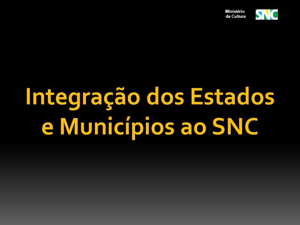 Integração dos Estados e Municípios ao SNC Ministério da Cultura