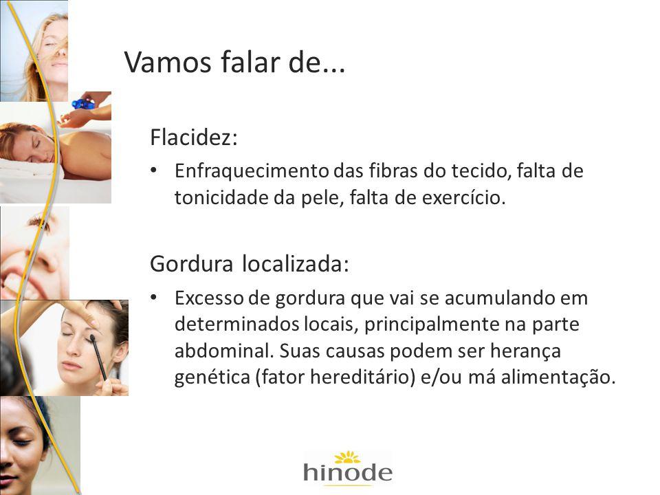 Flacidez: Enfraquecimento das fibras do tecido, falta de tonicidade da pele, falta de exercício. Gordura localizada: Excesso de gordura que vai se acu