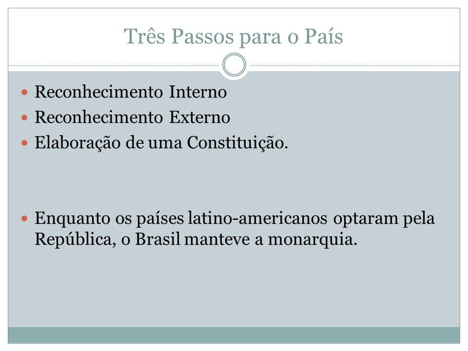 Três Passos para o País Reconhecimento Interno Reconhecimento Externo Elaboração de uma Constituição. Enquanto os países latino-americanos optaram pel