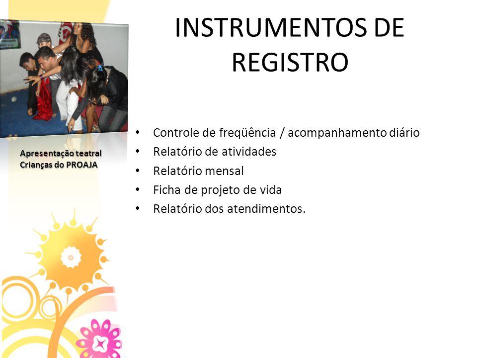INSTRUMENTOS DE REGISTRO Controle de freqüência / acompanhamento diário Relatório de atividades Relatório mensal Ficha de projeto de vida Relatório dos atendimentos.