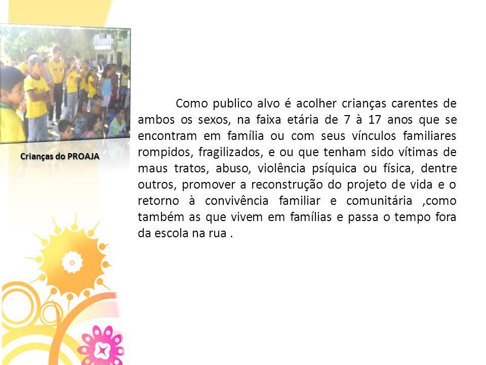 PÚBLICO ALVO 100 crianças e adolescentes envolvidos nos projetos da ONG.