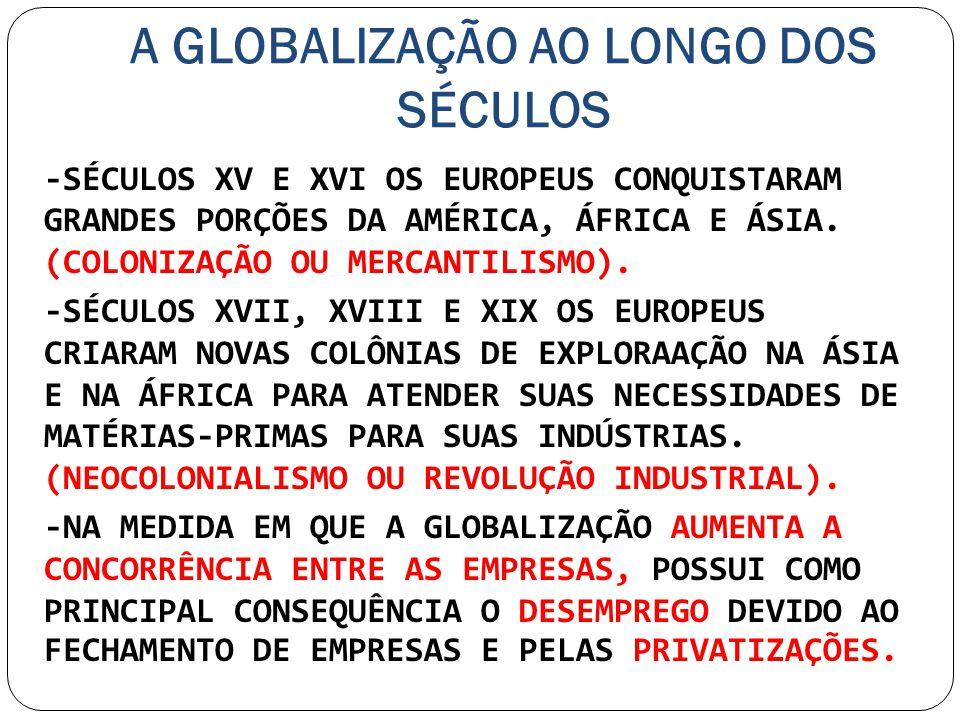 A GLOBALIZAÇÃO AO LONGO DOS SÉCULOS -SÉCULOS XV E XVI OS EUROPEUS CONQUISTARAM GRANDES PORÇÕES DA AMÉRICA, ÁFRICA E ÁSIA. (COLONIZAÇÃO OU MERCANTILISM