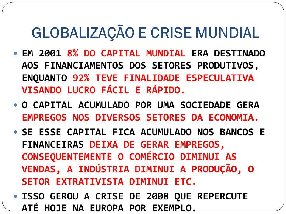 GLOBALIZAÇÃO E CRISE MUNDIAL EM 2001 8% DO CAPITAL MUNDIAL ERA DESTINADO AOS FINANCIAMENTOS DOS SETORES PRODUTIVOS, ENQUANTO 92% TEVE FINALIDADE ESPEC