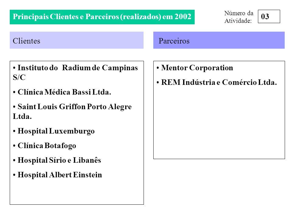 Principais Clientes e Parceiros (realizados) em 2002 Clientes Instituto do Radium de Campinas S/C Clínica Médica Bassi Ltda. Saint Louis Griffon Porto