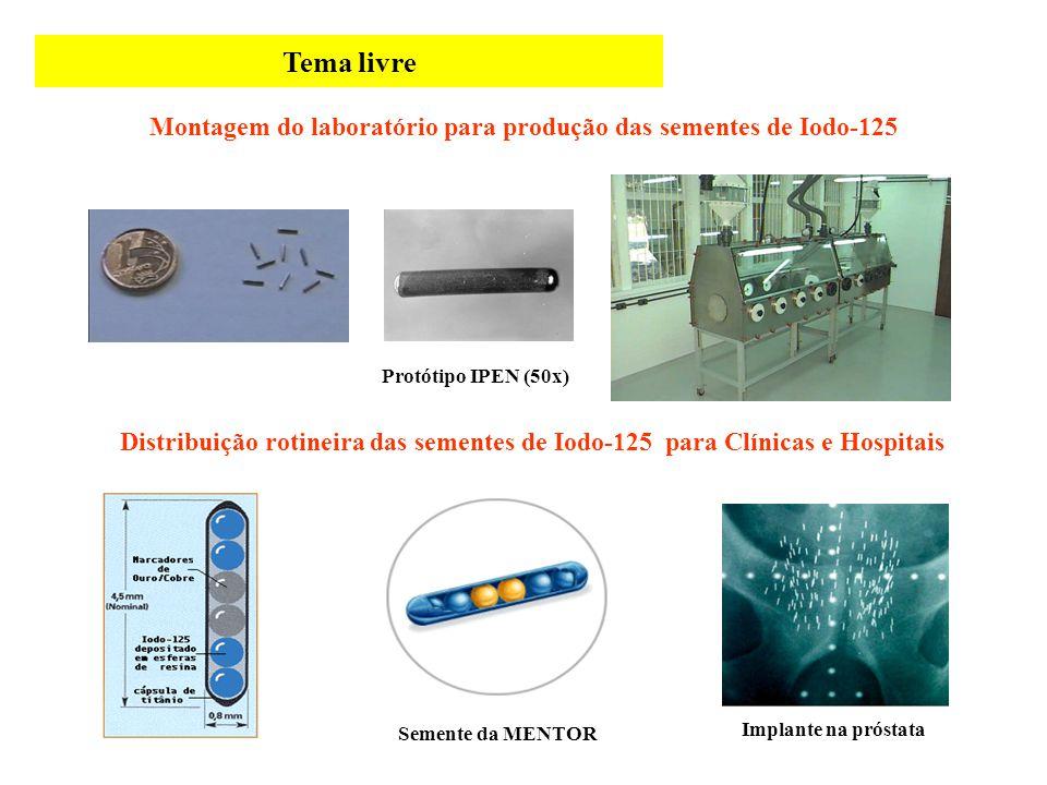 Tema livre Distribuição rotineira das sementes de Iodo-125 para Clínicas e Hospitais Montagem do laboratório para produção das sementes de Iodo-125 Pr