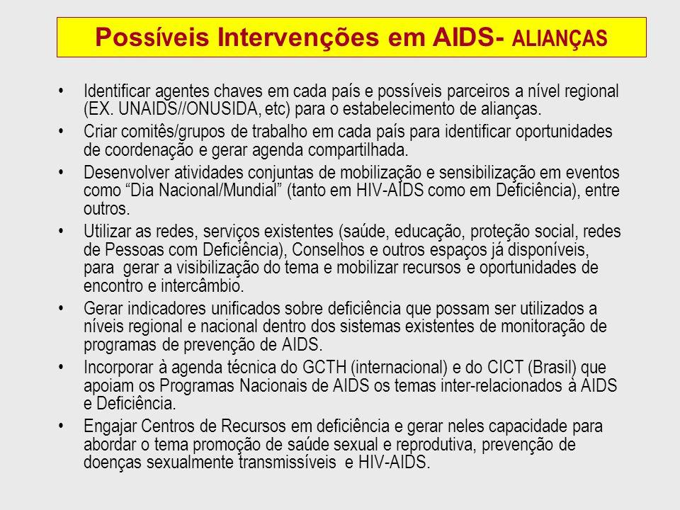 Identificar agentes chaves em cada país e possíveis parceiros a nível regional (EX. UNAIDS//ONUSIDA, etc) para o estabelecimento de alianças. Criar co