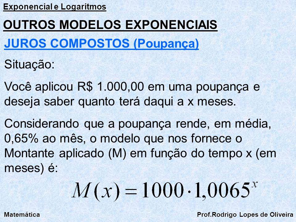 Exponencial e Logaritmos Matemática Prof.Rodrigo Lopes de Oliveira OUTROS MODELOS EXPONENCIAIS JUROS COMPOSTOS (Poupança) Situação: Você aplicou R$ 1.