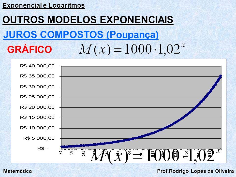 Exponencial e Logaritmos Matemática Prof.Rodrigo Lopes de Oliveira MODELOS EXPONENCIAIS PROBLEMAS 1) Na situação da Poupança...