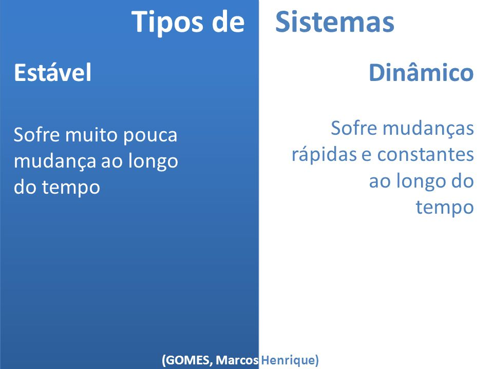 (GOMES, Marcos Henrique) Tipos de Sistemas Estável Sofre muito pouca mudança ao longo do tempo Dinâmico Sofre mudanças rápidas e constantes ao longo d