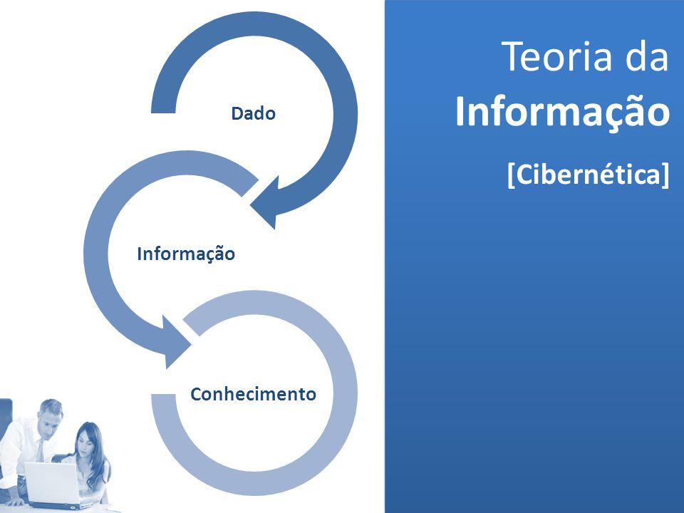 (MELO, 2006) Dado Informação Conhecimento Teoria da Informação [Cibernética]