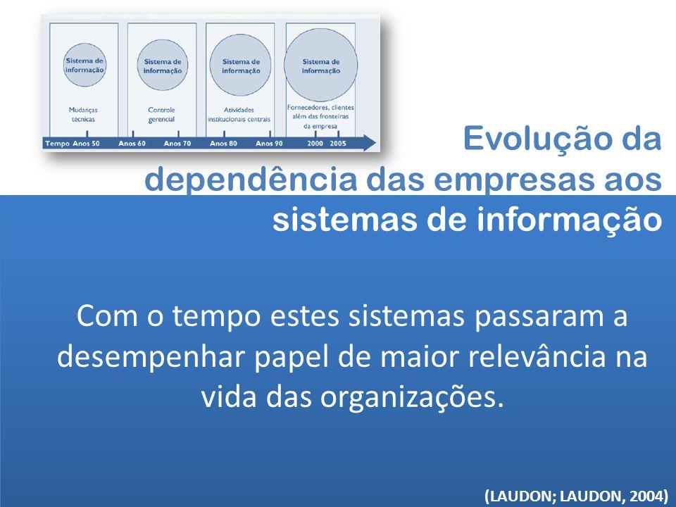 Com o tempo estes sistemas passaram a desempenhar papel de maior relevância na vida das organizações. Evolução da dependência das empresas aos sistema