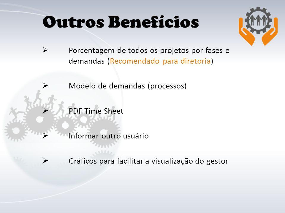 Porcentagem de todos os projetos por fases e demandas (Recomendado para diretoria) Modelo de demandas (processos) PDF Time Sheet Informar outro usuári