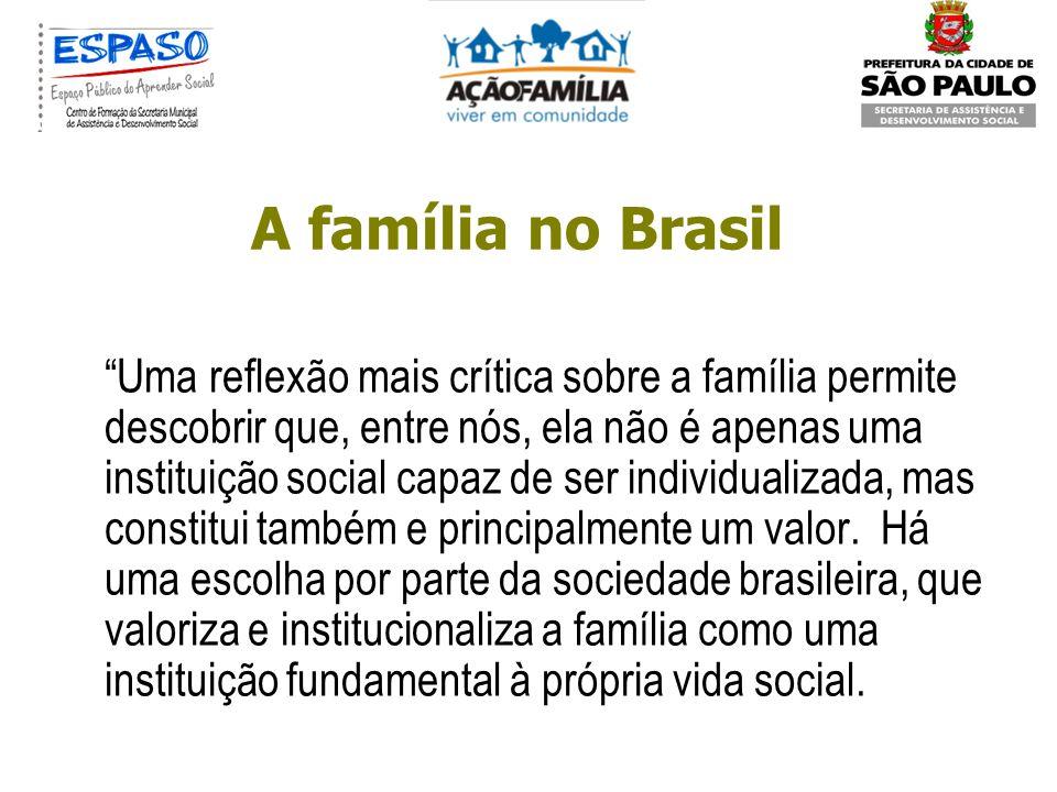 A família no Brasil Instituições formadoras da sociedade: América espanhola: Igreja Estados Unidos: Escola Brasil: Família Instituições formadoras da