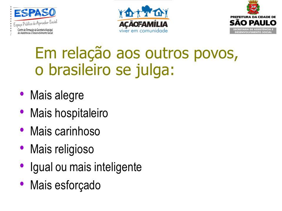 O brasileiro segundo ele mesmo É um povo trabalhador, esforçado, sério, honesto, confiável, orgulhoso e otimista acerca do futuro do país. (Veja, 1996