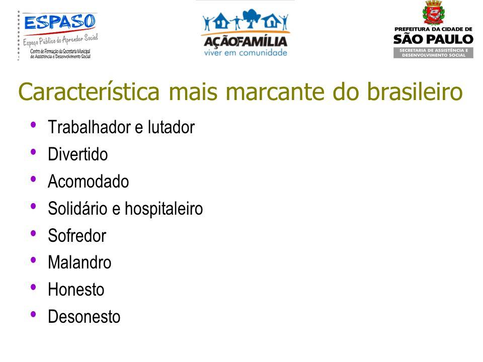 Em relação aos outros povos, o brasileiro se julga: Mais alegre Mais hospitaleiro Mais carinhoso Mais religioso Igual ou mais inteligente Mais esforça