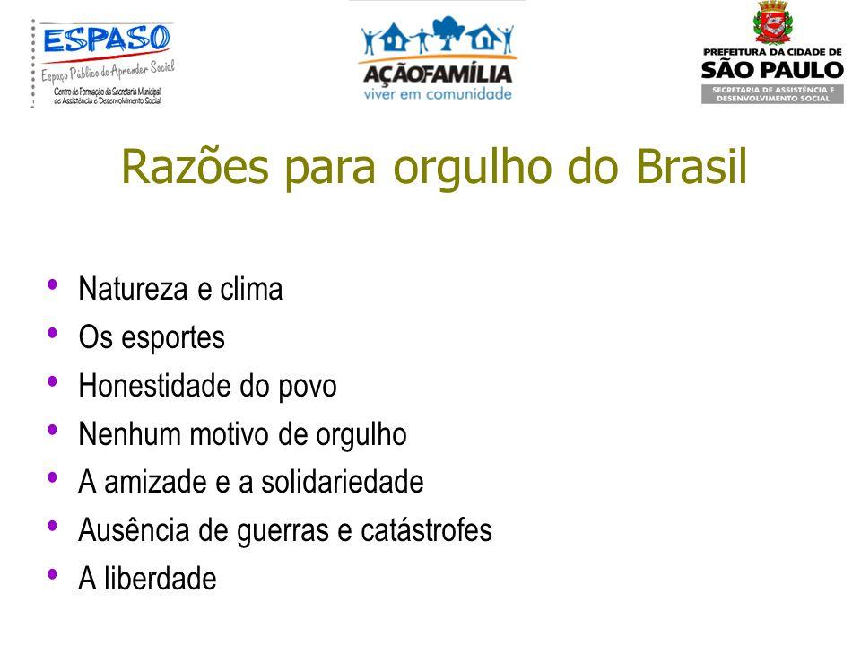 Característica mais marcante do brasileiro Trabalhador e lutador Divertido Acomodado Solidário e hospitaleiro Sofredor Malandro Honesto Desonesto Trab