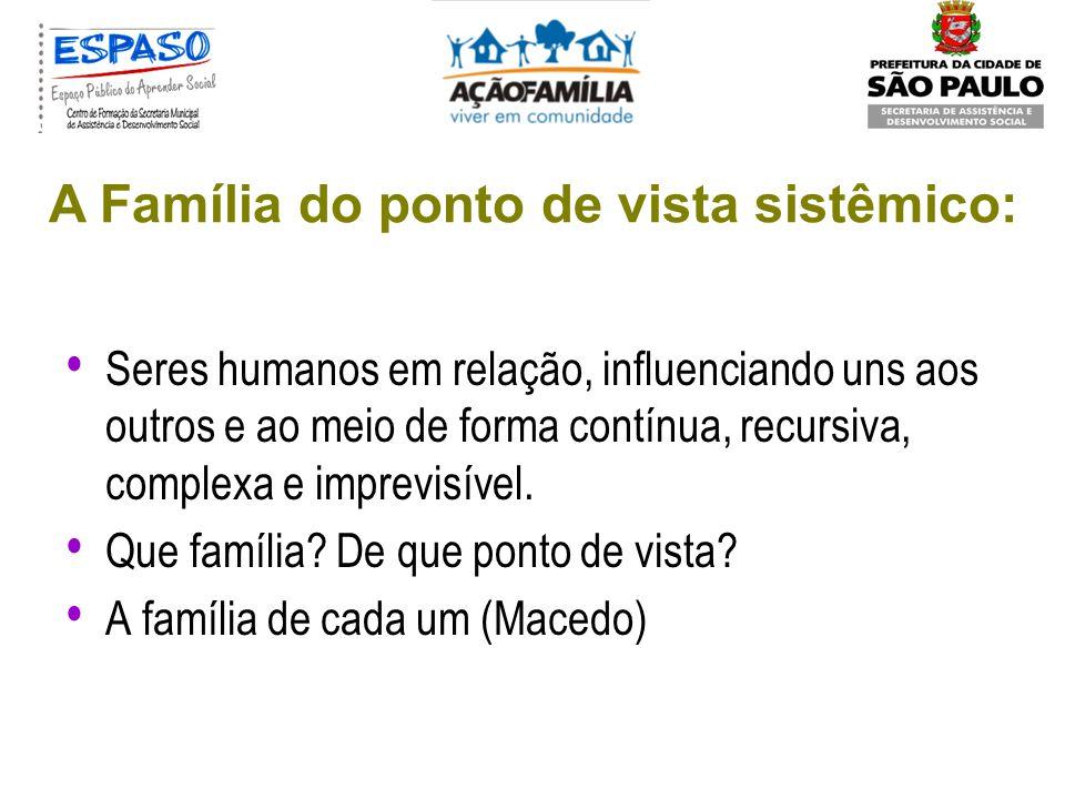 Definições de família segundo Aurélio Pessoas aparentadas, que vivem em geral na mesma casa, particularmente o pai, a mãe e os filhos; Pessoas do mesm