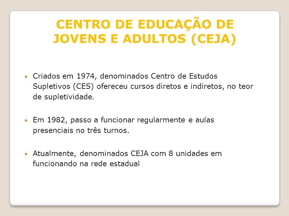 CENTRO DE EDUCAÇÃO DE JOVENS E ADULTOS (CEJA) Criados em 1974, denominados Centro de Estudos Supletivos (CES) ofereceu cursos diretos e indiretos, no