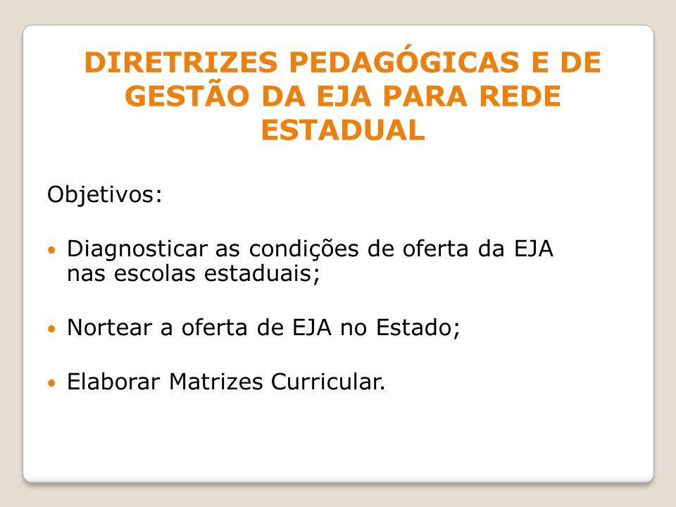 DIRETRIZES PEDAGÓGICAS E DE GESTÃO DA EJA PARA REDE ESTADUAL Objetivos: Diagnosticar as condições de oferta da EJA nas escolas estaduais; Nortear a of