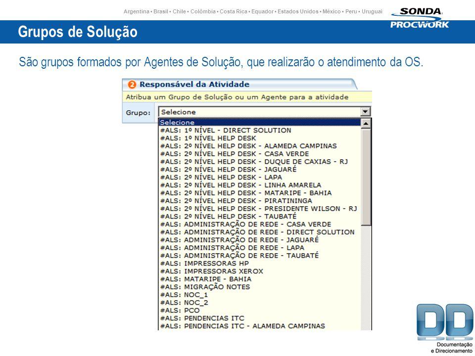 Argentina Brasil Chile Colômbia Costa Rica Equador Estados Unidos México Peru Uruguai Grupos de Solução São grupos formados por Agentes de Solução, que realizarão o atendimento da OS.