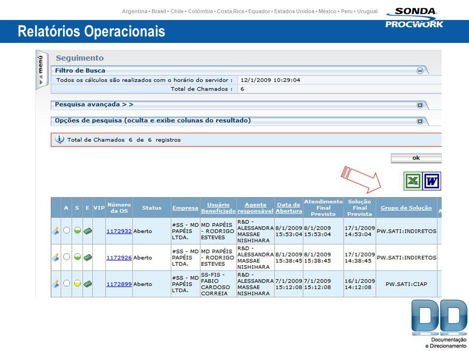 Argentina Brasil Chile Colômbia Costa Rica Equador Estados Unidos México Peru Uruguai Relatórios Operacionais