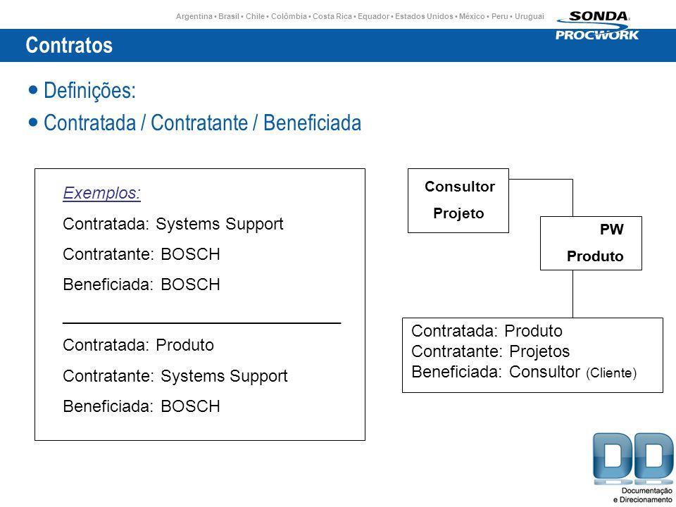 Argentina Brasil Chile Colômbia Costa Rica Equador Estados Unidos México Peru Uruguai Contratos Definições: Contratada / Contratante / Beneficiada Exemplos: Contratada: Systems Support Contratante: BOSCH Beneficiada: BOSCH ______________________________ Contratada: Produto Contratante: Systems Support Beneficiada: BOSCH PW Produto Consultor Projeto PW Produto Contratada: Produto Contratante: Projetos Beneficiada: Consultor (Cliente)