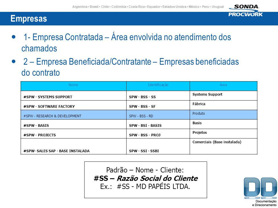 Argentina Brasil Chile Colômbia Costa Rica Equador Estados Unidos México Peru Uruguai Empresas 1- Empresa Contratada – Área envolvida no atendimento dos chamados 2 – Empresa Beneficiada/Contratante – Empresas beneficiadas do contrato NomeIdentificaçãoÁrea #SPW - SYSTEMS SUPPORTSPW - BSS - SS Systems Support #SPW - SOFTWARE FACTORYSPW - BSS - SF Fábrica #SPW - RESEARCH & DEVELOPMENTSPW - BSS - RD Produto #SPW - BASISSPW - BSI - BASIS Basis #SPW - PROJECTSSPW - BSS - PROJ Projetos #SPW- SALES SAP - BASE INSTALADASPW - SSI - SSBI Comerciais (Base instalada) Padrão – Nome - Cliente: #SS – Razão Social do Cliente Ex.: #SS - MD PAPÉIS LTDA.