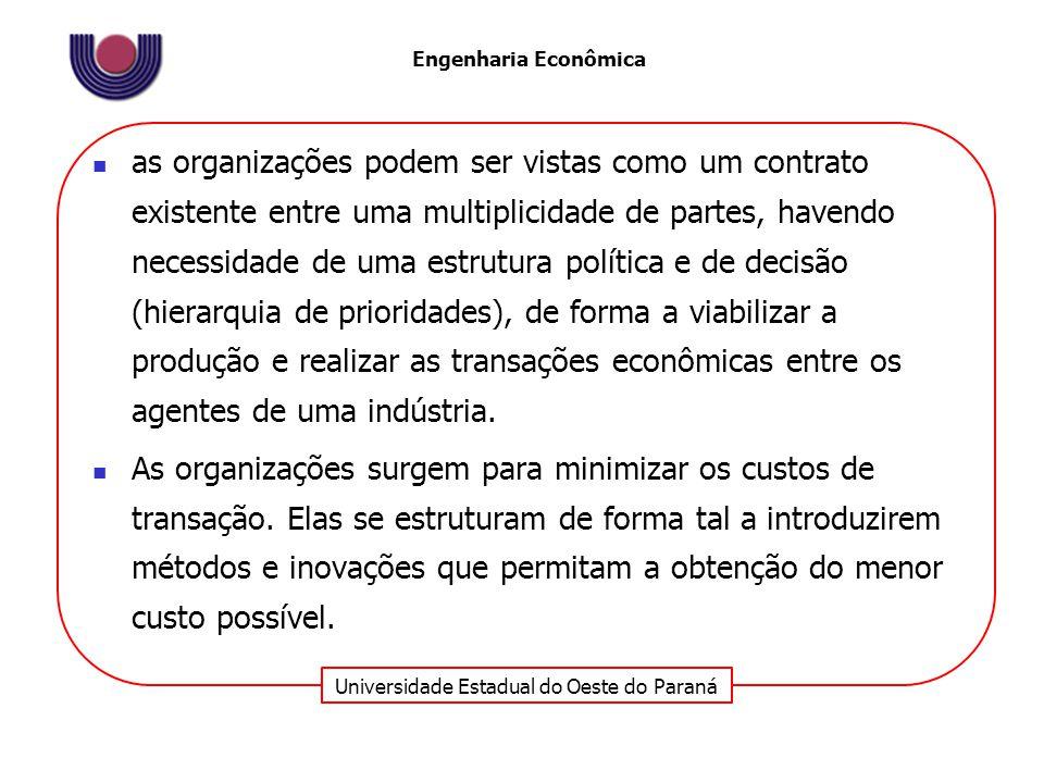 Universidade Estadual do Oeste do Paraná Engenharia Econômica as organizações podem ser vistas como um contrato existente entre uma multiplicidade de