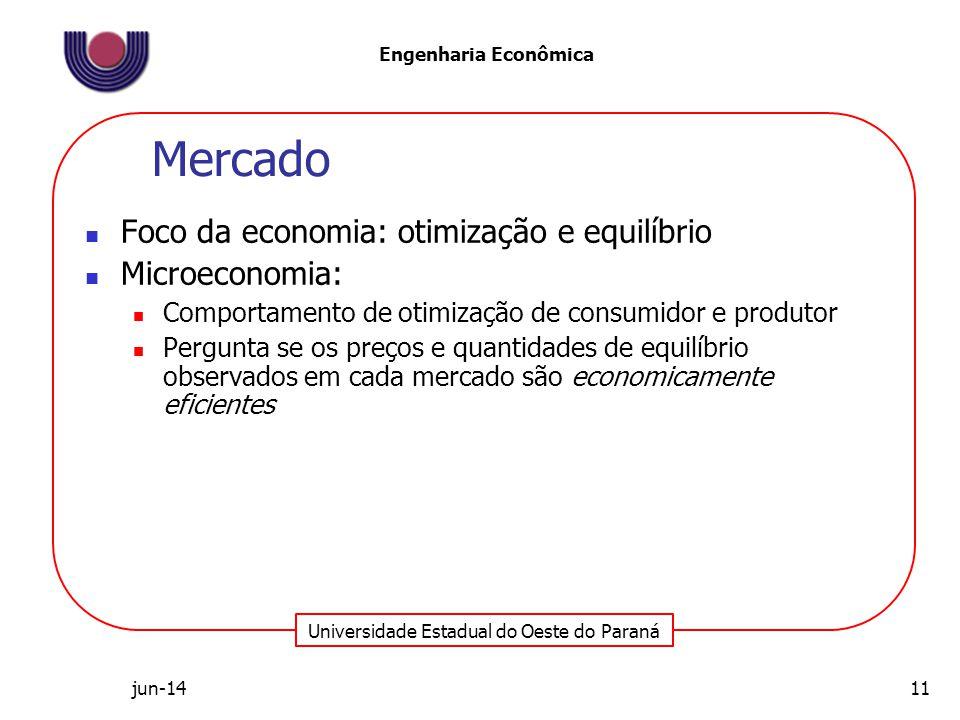 Universidade Estadual do Oeste do Paraná Engenharia Econômica Foco da economia: otimização e equilíbrio Microeconomia: Comportamento de otimização de consumidor e produtor Pergunta se os preços e quantidades de equilíbrio observados em cada mercado são economicamente eficientes Mercado jun-1411