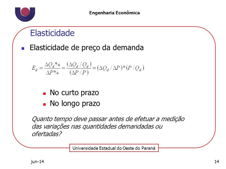 Universidade Estadual do Oeste do Paraná Engenharia Econômica Elasticidade Elasticidade de preço da demanda No curto prazo No longo prazo Quanto tempo deve passar antes de efetuar a medição das variações nas quantidades demandadas ou ofertadas.