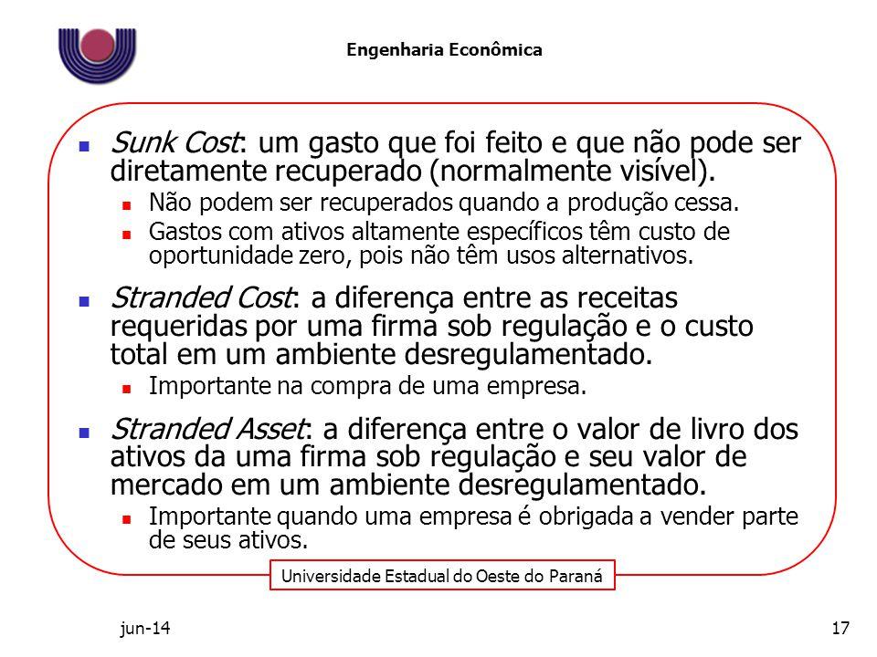 Universidade Estadual do Oeste do Paraná Engenharia Econômica Sunk Cost: um gasto que foi feito e que não pode ser diretamente recuperado (normalmente